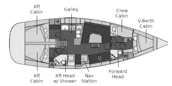 elan impression 444 layout